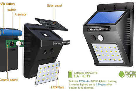 Fantasy Supply - Outdoor Led Garden Security Light - Save 80%